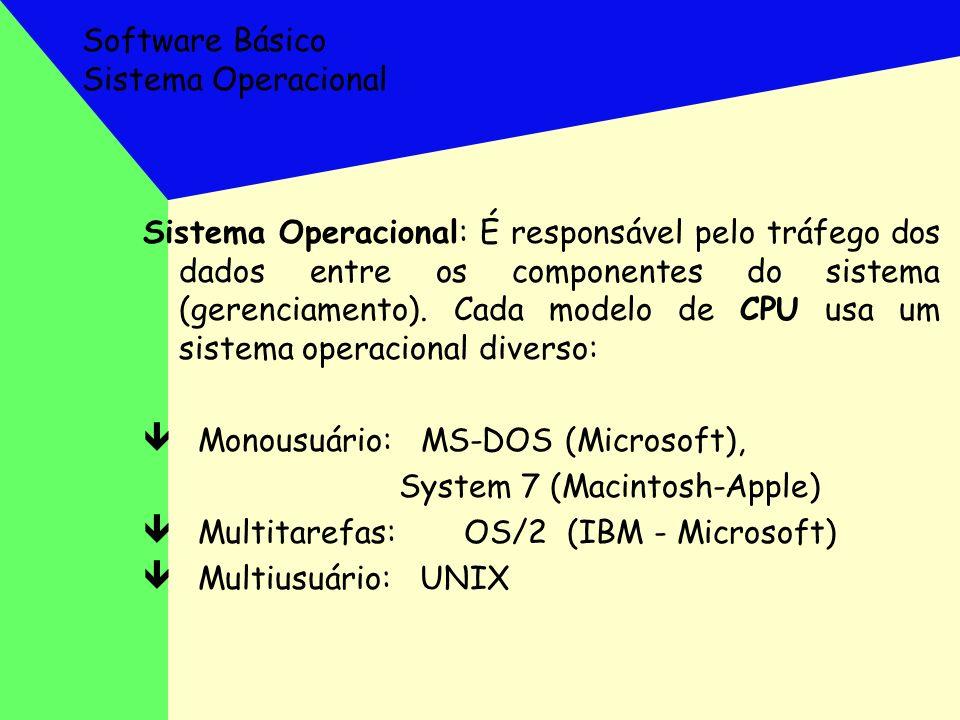 Software Básico Sistema Operacional Sistema Operacional: É responsável pelo tráfego dos dados entre os componentes do sistema (gerenciamento). Cada mo