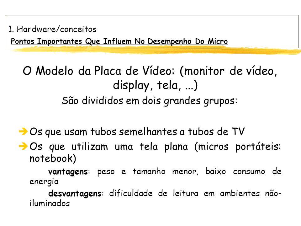 1. Hardware/conceitos Pontos Importantes Que Influem No Desempenho Do Micro O Modelo da Placa de Vídeo: (monitor de vídeo, display, tela,...) São divi