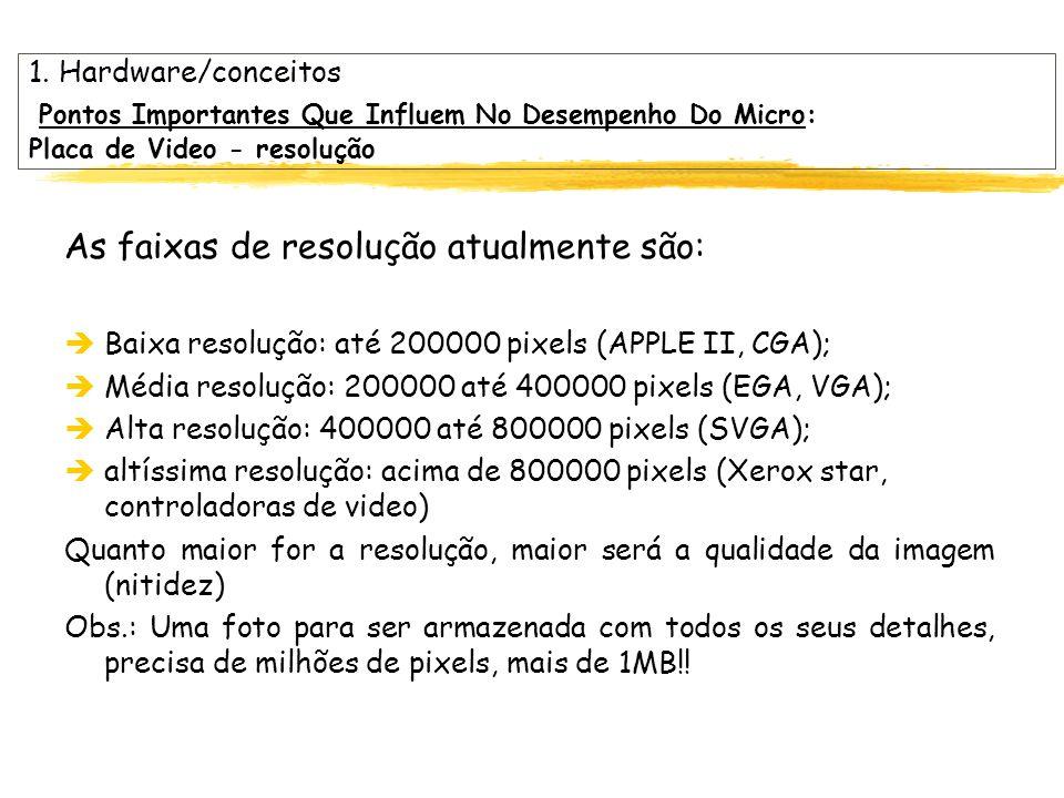 1. Hardware/conceitos Pontos Importantes Que Influem No Desempenho Do Micro: Placa de Video - resolução As faixas de resolução atualmente são: èBaixa