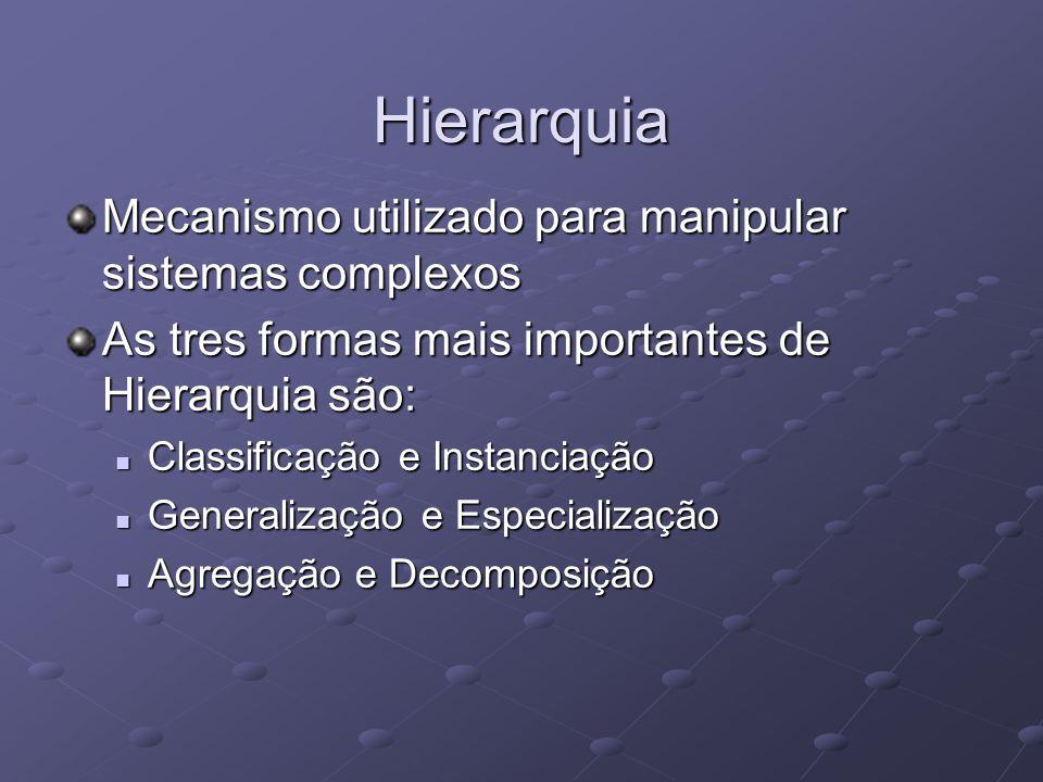 Hierarquia Mecanismo utilizado para manipular sistemas complexos As tres formas mais importantes de Hierarquia são: Classificação e Instanciação Classificação e Instanciação Generalização e Especialização Generalização e Especialização Agregação e Decomposição Agregação e Decomposição