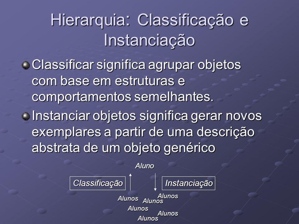 Hierarquia : Classificação e Instanciação Classificar significa agrupar objetos com base em estruturas e comportamentos semelhantes. Instanciar objeto