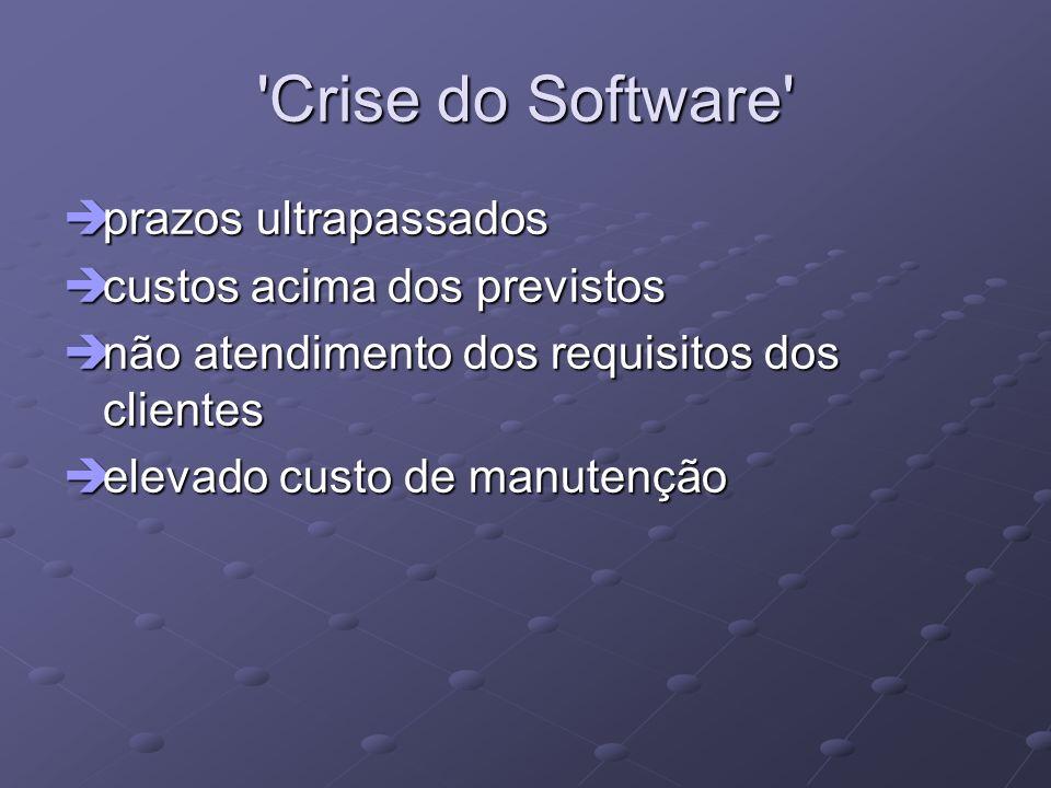 Crise do Software èprazos ultrapassados ècustos acima dos previstos ènão atendimento dos requisitos dos clientes èelevado custo de manutenção