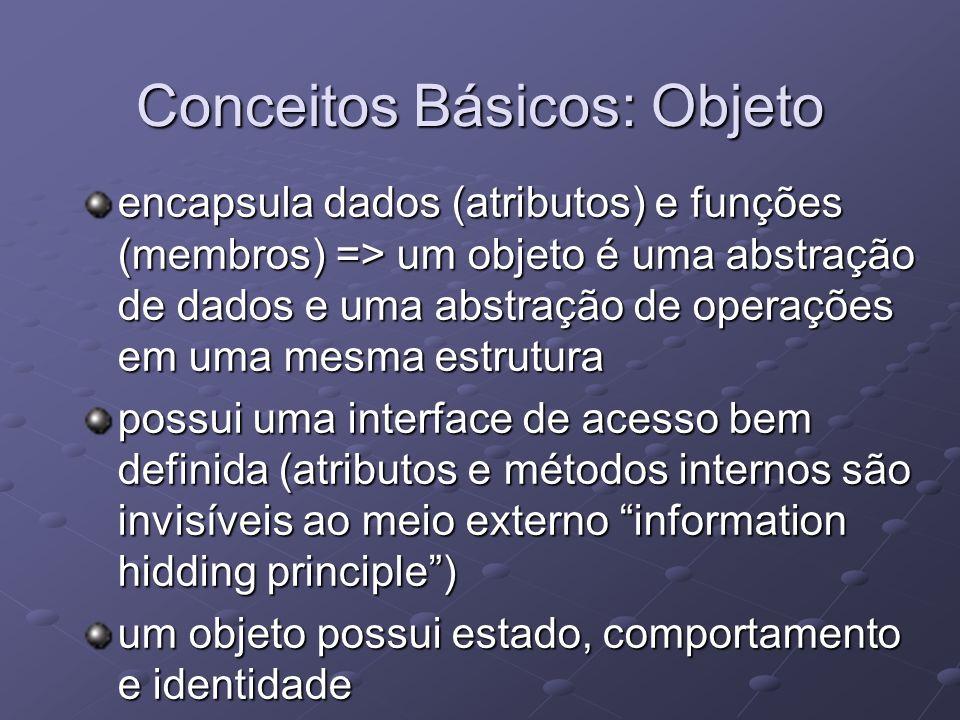 Conceitos Básicos: Objeto encapsula dados (atributos) e funções (membros) => um objeto é uma abstração de dados e uma abstração de operações em uma me
