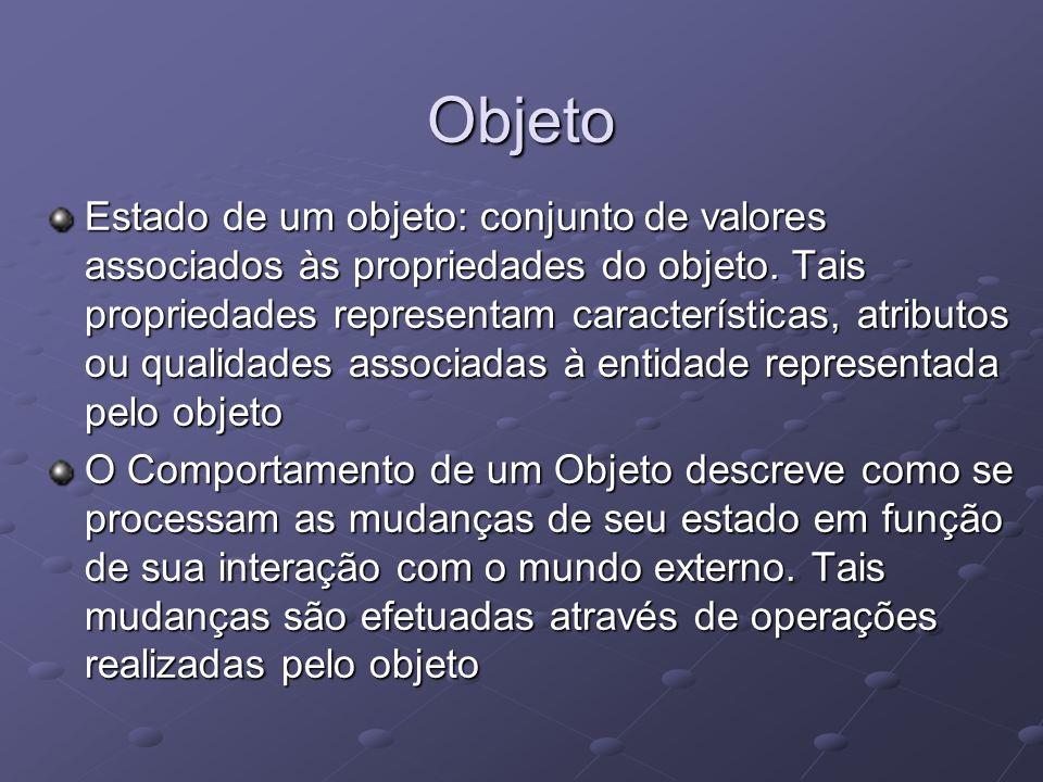 Objeto Estado de um objeto: conjunto de valores associados às propriedades do objeto.