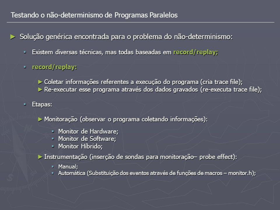 Testando o não-determinismo de Programas Paralelos Solução genérica encontrada para o problema do não-determinismo: Solução genérica encontrada para o