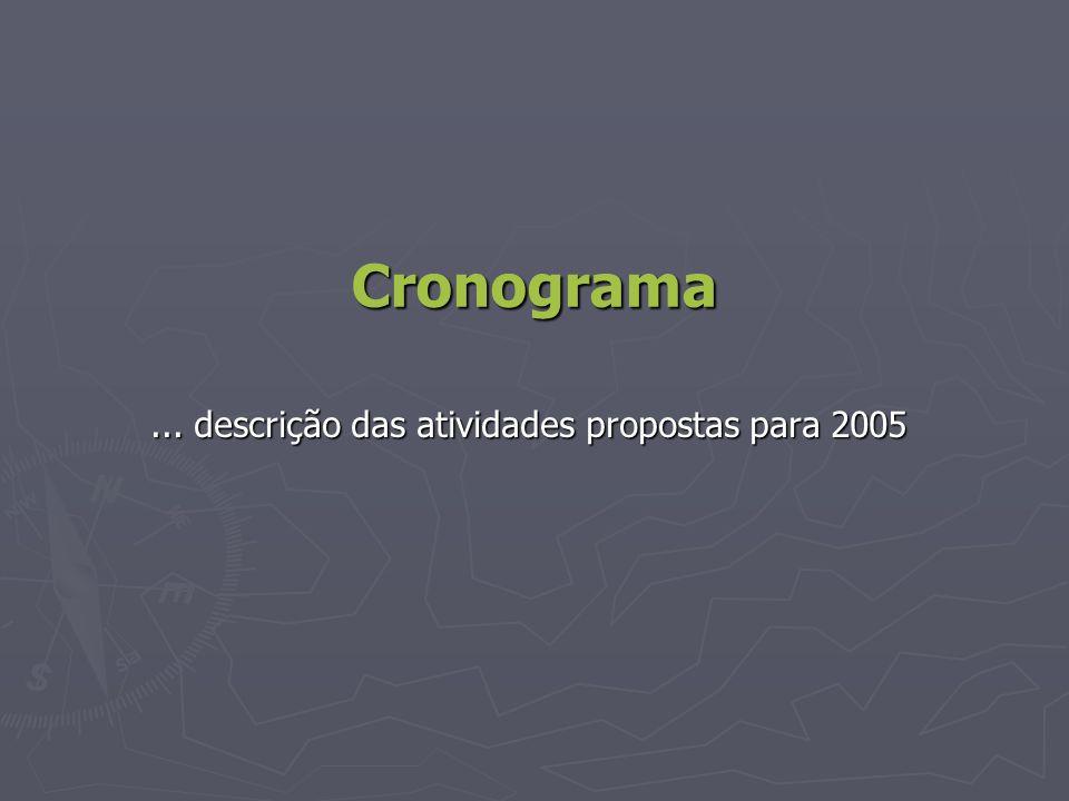 Cronograma... descrição das atividades propostas para 2005
