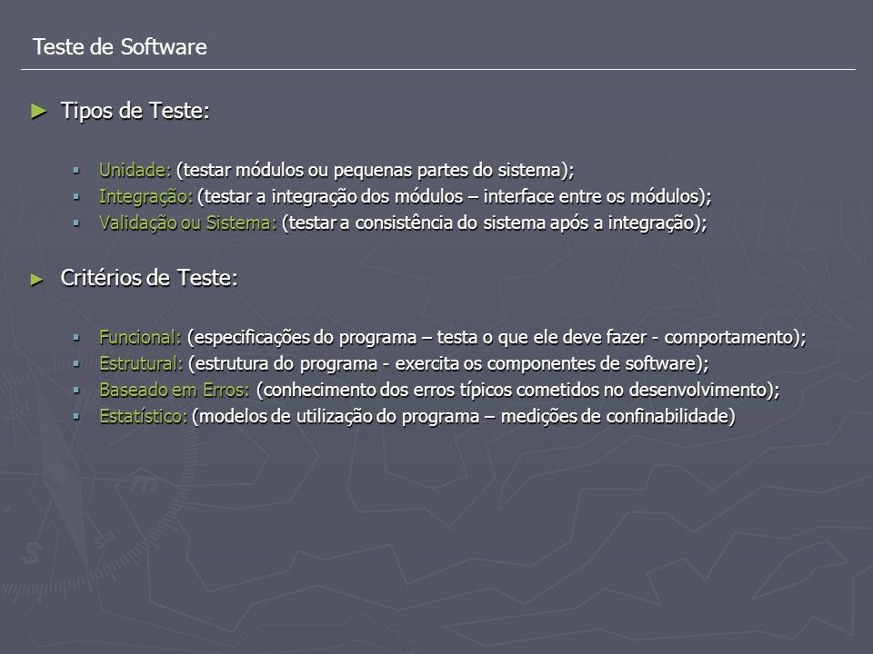 Teste de Software Tipos de Teste: Tipos de Teste: Unidade: (testar módulos ou pequenas partes do sistema); Unidade: (testar módulos ou pequenas partes