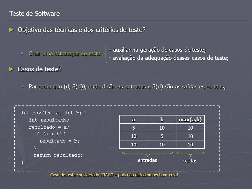 Teste de Software Objetivo das técnicas e dos critérios de teste? Objetivo das técnicas e dos critérios de teste? Criar uma estratégia de teste Criar