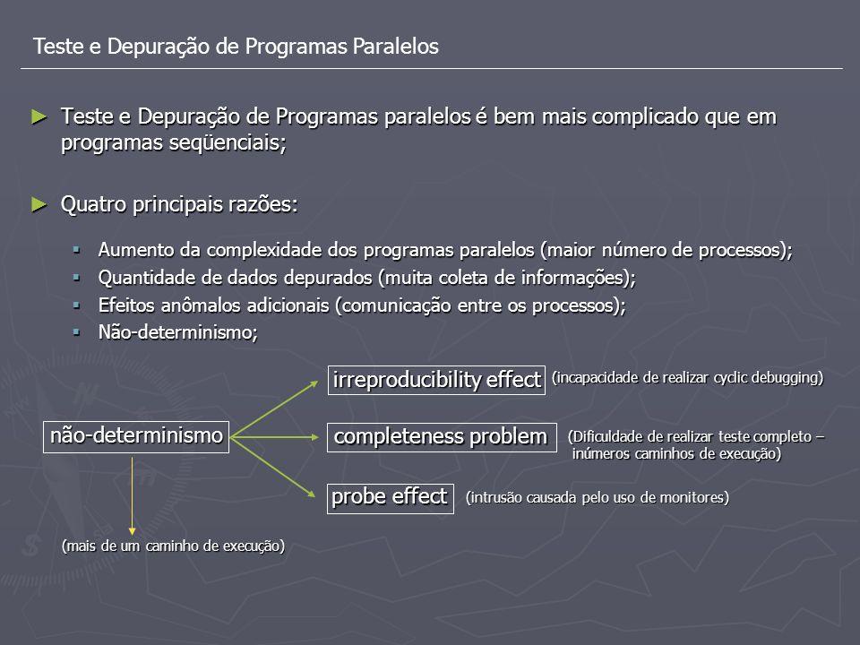 Teste e Depuração de Programas Paralelos Teste e Depuração de Programas paralelos é bem mais complicado que em programas seqüenciais; Teste e Depuraçã
