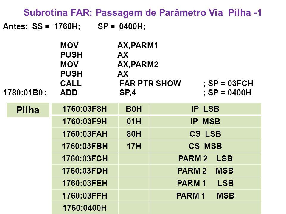 Subrotina FAR: Passagem de Parâmetro Via Pilha -1 Antes: SS = 1760H; SP = 0400H; MOV AX,PARM1 PUSH AX MOV AX,PARM2 PUSH AX CALL FAR PTR SHOW; SP = 03FCH 1780:01B0 :ADD SP,4; SP = 0400H 1760:03F8HB0HIP LSB 1760:03F9H01HIP MSB 1760:03FAH80HCS LSB 1760:03FBH17HCS MSB 1760:03FCHPARM 2 LSB 1760:03FDHPARM 2 MSB 1760:03FEHPARM 1 LSB 1760:03FFHPARM 1 MSB 1760:0400H Pilha