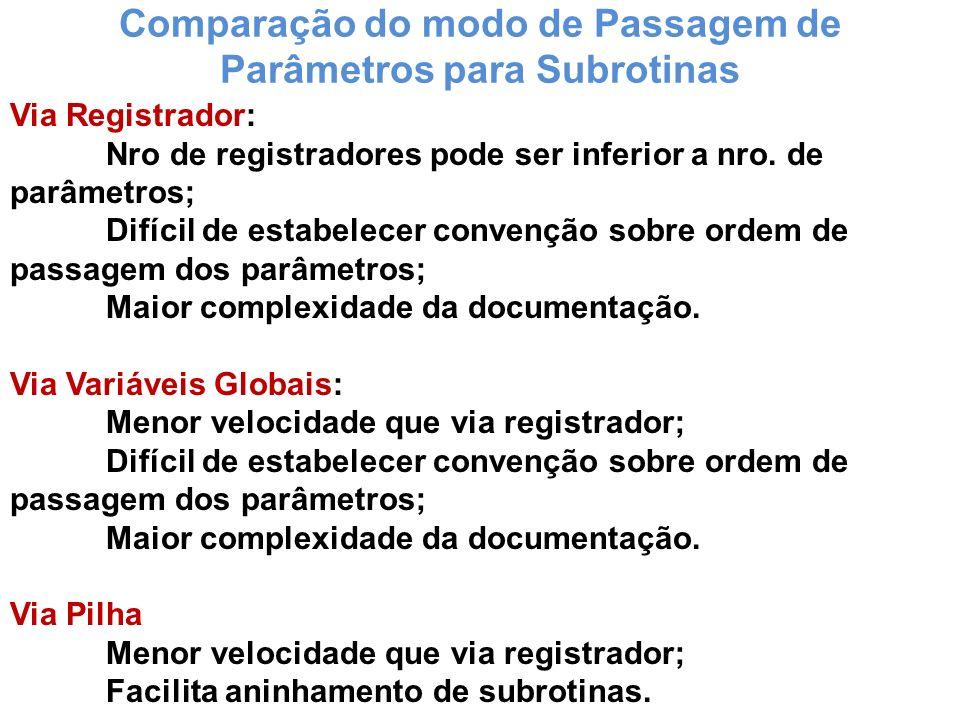 Comparação do modo de Passagem de Parâmetros para Subrotinas Via Registrador: Nro de registradores pode ser inferior a nro.