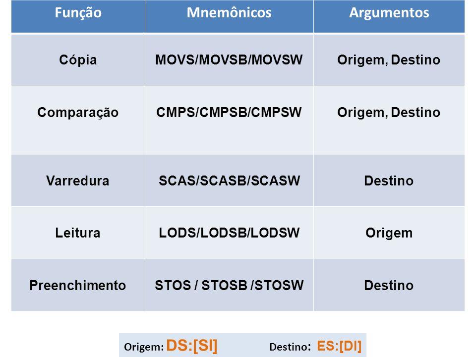 FunçãoMnemônicosArgumentos CópiaMOVS/MOVSB/MOVSWOrigem, Destino ComparaçãoCMPS/CMPSB/CMPSWOrigem, Destino VarreduraSCAS/SCASB/SCASWDestino LeituraLODS/LODSB/LODSWOrigem PreenchimentoSTOS / STOSB /STOSWDestino Origem: DS:[SI] Destino : ES:[DI]