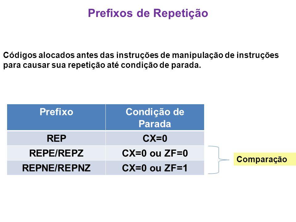 Prefixos de Repetição Códigos alocados antes das instruções de manipulação de instruções para causar sua repetição até condição de parada.