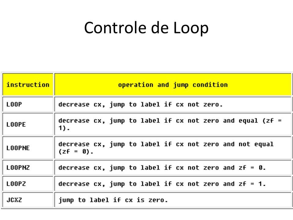 Controle de Loop