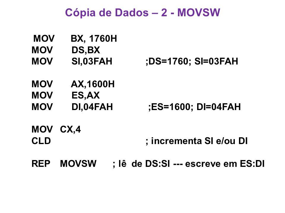 Cópia de Dados – 2 - MOVSW MOV BX, 1760H MOV DS,BX MOV SI,03FAH ;DS=1760; SI=03FAH MOV AX,1600H MOV ES,AX MOV DI,04FAH ;ES=1600; DI=04FAH MOVCX,4 CLD ; incrementa SI e/ou DI REPMOVSW ; lê de DS:SI --- escreve em ES:DI