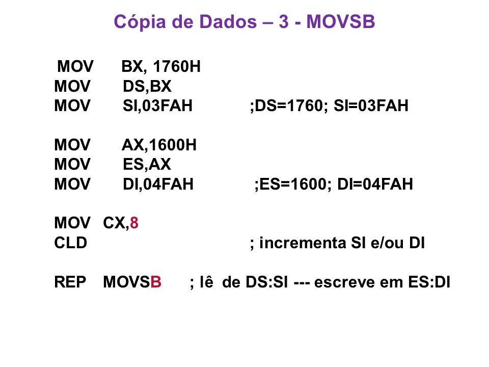 Cópia de Dados – 3 - MOVSB MOV BX, 1760H MOV DS,BX MOV SI,03FAH ;DS=1760; SI=03FAH MOV AX,1600H MOV ES,AX MOV DI,04FAH ;ES=1600; DI=04FAH MOVCX,8 CLD ; incrementa SI e/ou DI REPMOVSB ; lê de DS:SI --- escreve em ES:DI