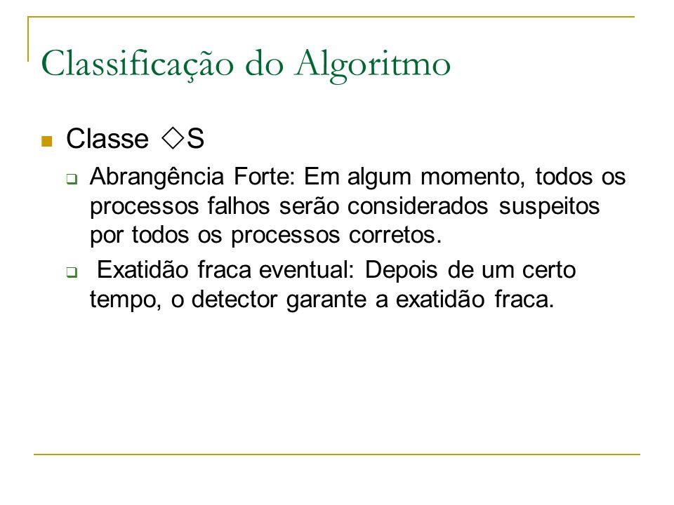 Classificação do Algoritmo Classe S Abrangência Forte: Em algum momento, todos os processos falhos serão considerados suspeitos por todos os processos corretos.