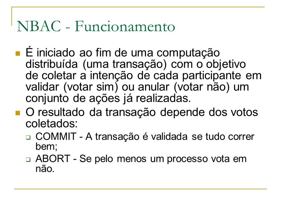 NBAC - Funcionamento É iniciado ao fim de uma computação distribuída (uma transação) com o objetivo de coletar a intenção de cada participante em validar (votar sim) ou anular (votar não) um conjunto de ações já realizadas.