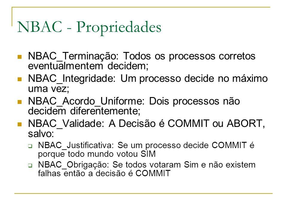 NBAC - Propriedades NBAC_Terminação: Todos os processos corretos eventualmentem decidem; NBAC_Integridade: Um processo decide no máximo uma vez; NBAC_Acordo_Uniforme: Dois processos não decidem diferentemente; NBAC_Validade: A Decisão é COMMIT ou ABORT, salvo: NBAC_Justificativa: Se um processo decide COMMIT é porque todo mundo votou SIM NBAC_Obrigação: Se todos votaram Sim e não existem falhas então a decisão é COMMIT