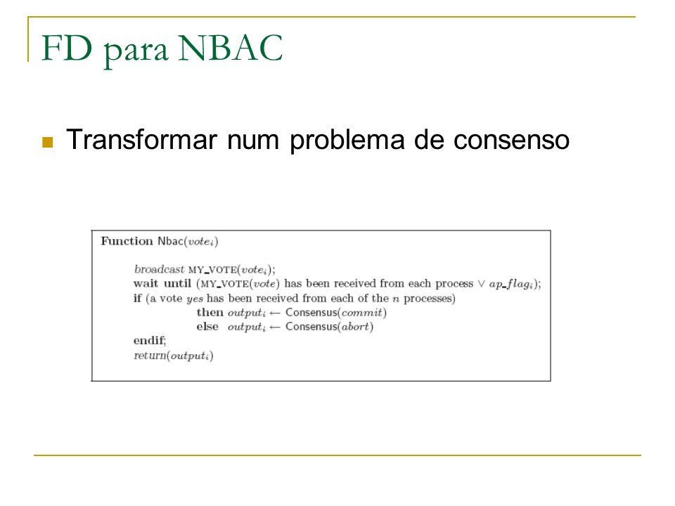 FD para NBAC Transformar num problema de consenso