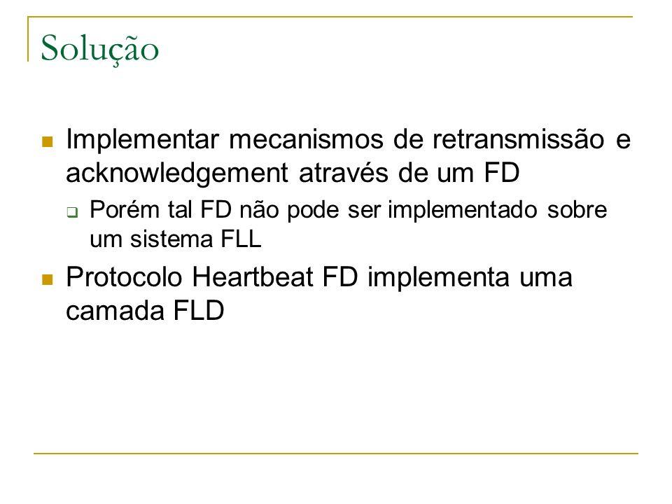 Solução Implementar mecanismos de retransmissão e acknowledgement através de um FD Porém tal FD não pode ser implementado sobre um sistema FLL Protocolo Heartbeat FD implementa uma camada FLD