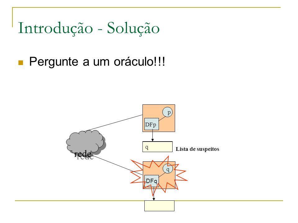 Introdução - Solução q p DFp DFq q Lista de suspeitos q rq rede Pergunte a um oráculo!!!
