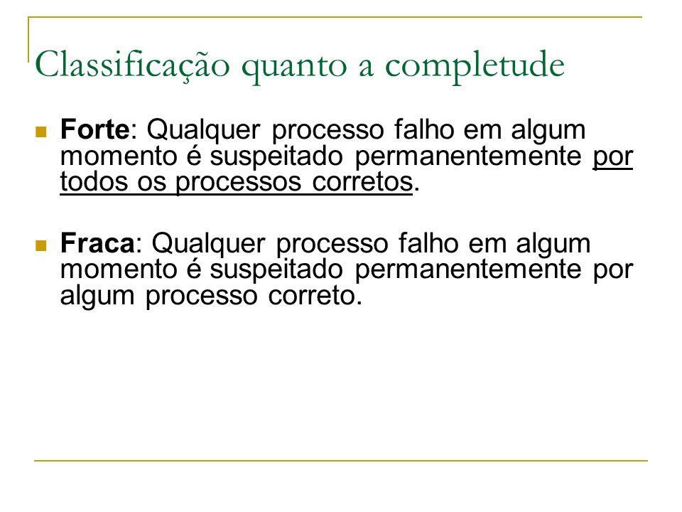 Classificação quanto a completude Forte: Qualquer processo falho em algum momento é suspeitado permanentemente por todos os processos corretos.