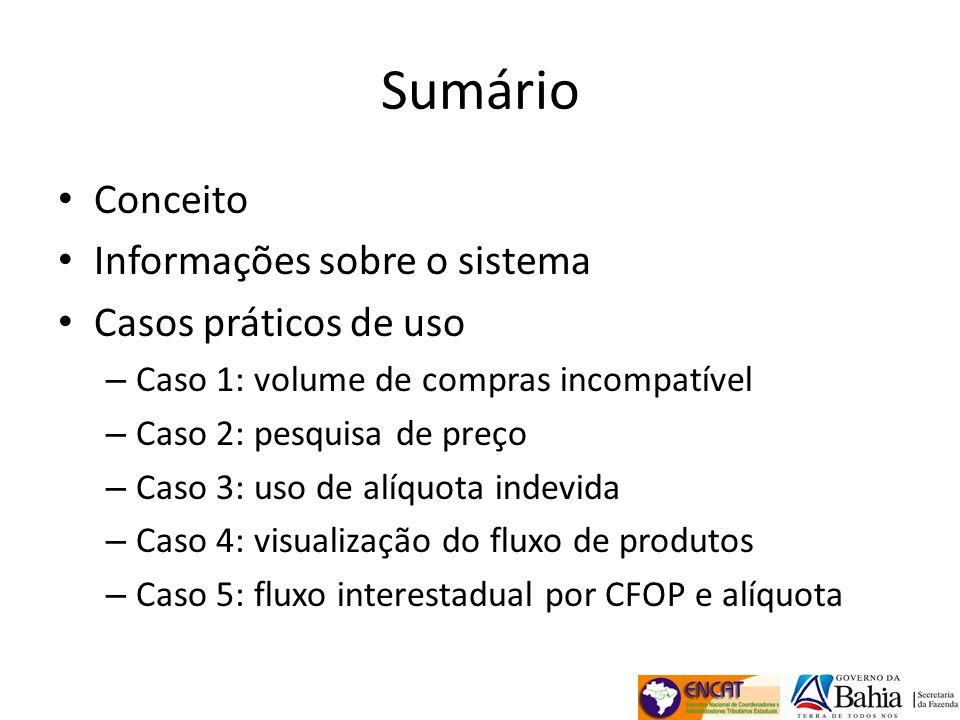Conceito Informações sobre o sistema Casos práticos de uso – Caso 1: volume de compras incompatível – Caso 2: pesquisa de preço – Caso 3: uso de alíqu