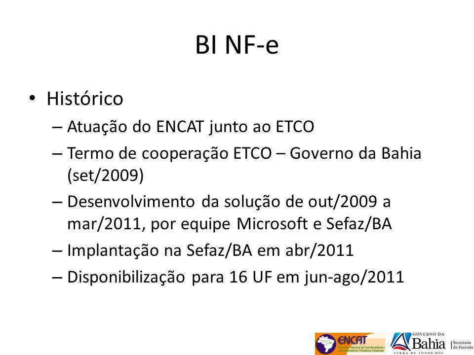 BI NF-e Histórico – Atuação do ENCAT junto ao ETCO – Termo de cooperação ETCO – Governo da Bahia (set/2009) – Desenvolvimento da solução de out/2009 a