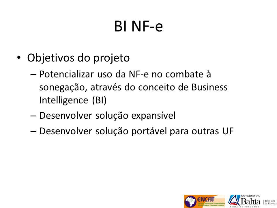 BI NF-e Características da solução – Carga de aprox.