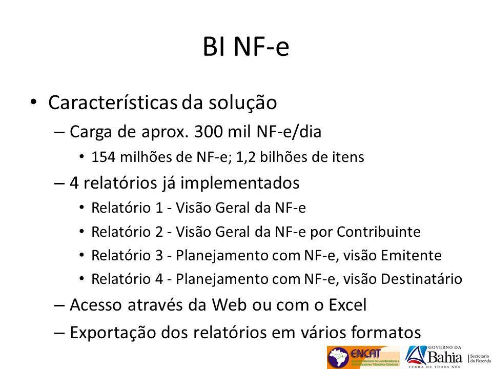 BI NF-e Características da solução – Baseada em banco de dados MS SQL Server 2008 – Executa carga e processamento de: NF-e (cerca de 115 campos) Tabelas externas (CNAE, CFOP, NCM, Código ANP, etc) Registros de Passagem/Confirmação de Recebimento Cadastro de Contribuintes (Porte, Setor, Condição etc) – Base analítica: 2 tabelas-fato e 25 dimensões – Preparada para carga da pós-validação das NF-e
