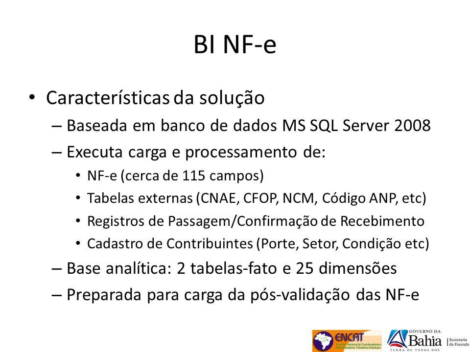 BI NF-e Características da solução – Baseada em banco de dados MS SQL Server 2008 – Executa carga e processamento de: NF-e (cerca de 115 campos) Tabel