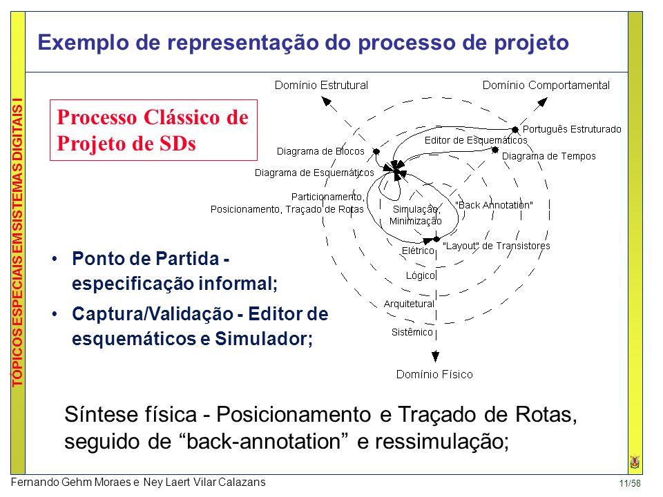 10/58 TÓPICOS ESPECIAIS EM SISTEMAS DIGITAIS I Fernando Gehm Moraes e Ney Laert Vilar Calazans Modelo de Gajski-Kuhn ou Diagrama Y Modelo bidimensiona