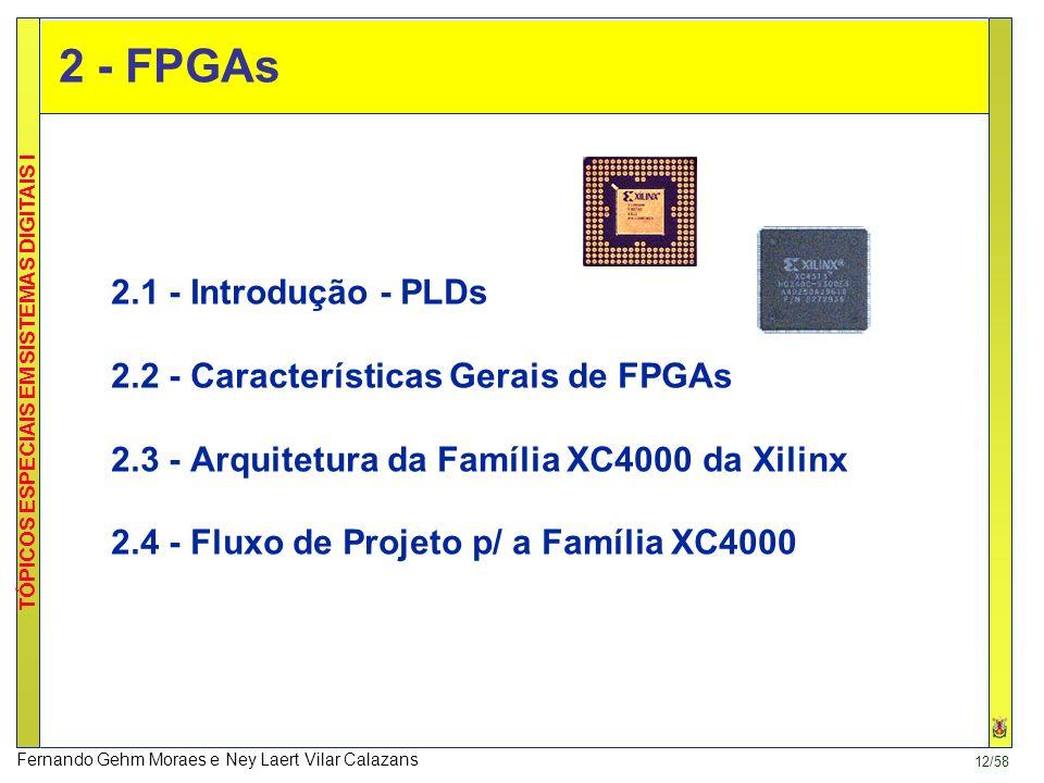 11/58 TÓPICOS ESPECIAIS EM SISTEMAS DIGITAIS I Fernando Gehm Moraes e Ney Laert Vilar Calazans Exemplo de representação do processo de projeto Process