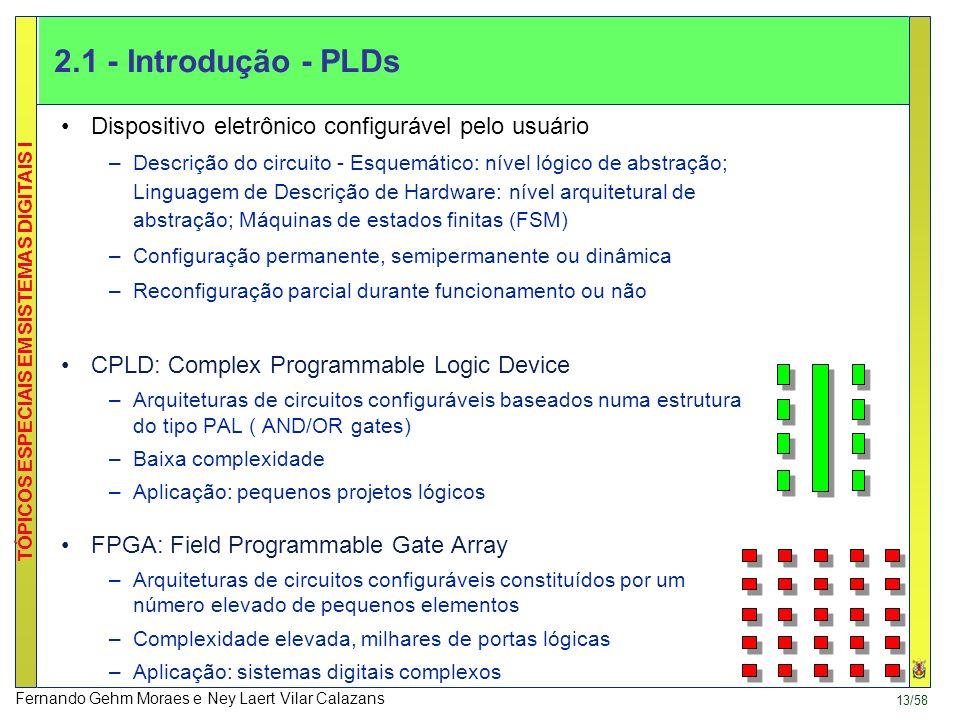 12/58 TÓPICOS ESPECIAIS EM SISTEMAS DIGITAIS I Fernando Gehm Moraes e Ney Laert Vilar Calazans 2 - FPGAs 2.1 - Introdução - PLDs 2.2 - Características