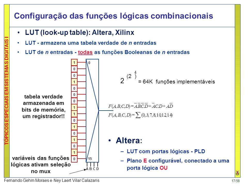 16/58 TÓPICOS ESPECIAIS EM SISTEMAS DIGITAIS I Fernando Gehm Moraes e Ney Laert Vilar Calazans 2.2 - Características Gerais de FPGAs Configuração das