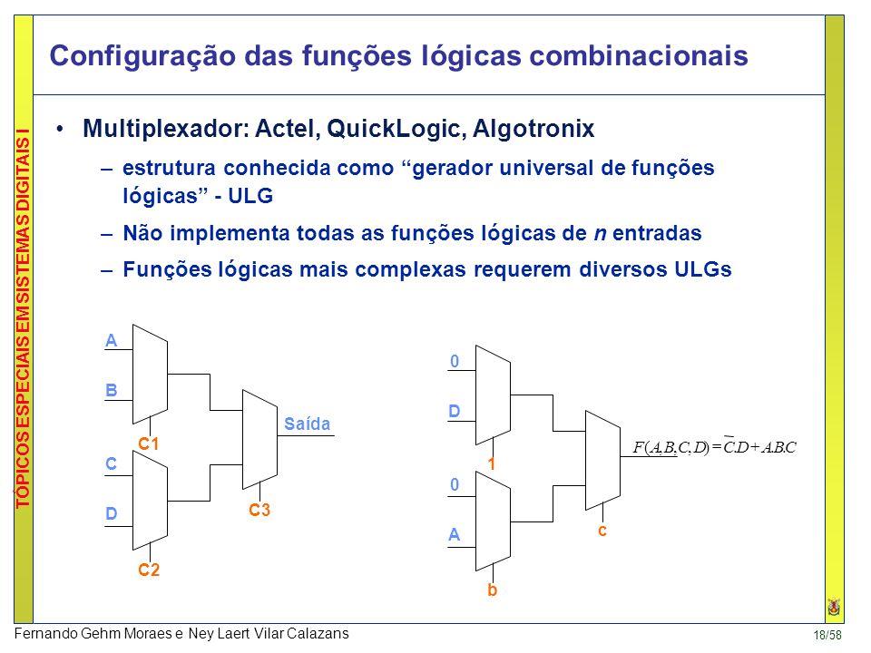 17/58 TÓPICOS ESPECIAIS EM SISTEMAS DIGITAIS I Fernando Gehm Moraes e Ney Laert Vilar Calazans Configuração das funções lógicas combinacionais LUT (lo