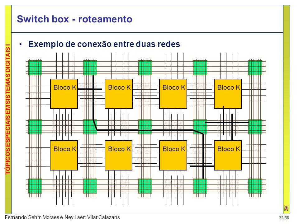 31/58 TÓPICOS ESPECIAIS EM SISTEMAS DIGITAIS I Fernando Gehm Moraes e Ney Laert Vilar Calazans Switch box - caixa de conexão Conecta as regiões de rot