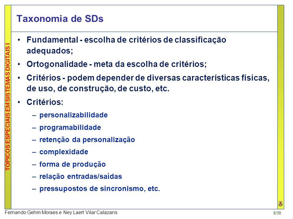 7/58 TÓPICOS ESPECIAIS EM SISTEMAS DIGITAIS I Fernando Gehm Moraes e Ney Laert Vilar Calazans Projeto e Fabricação de SDs VLSI Projeto de SDs - método