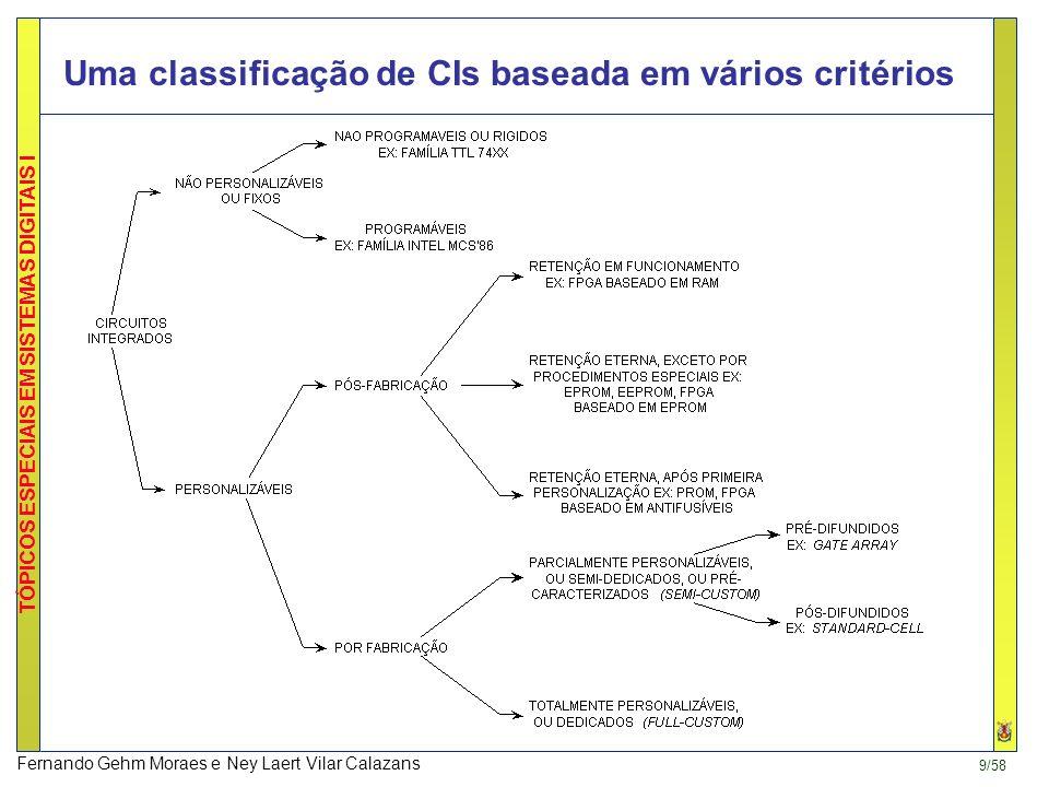 9/58 TÓPICOS ESPECIAIS EM SISTEMAS DIGITAIS I Fernando Gehm Moraes e Ney Laert Vilar Calazans Uma classificação de CIs baseada em vários critérios