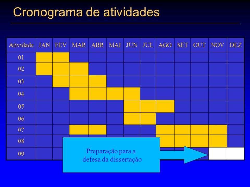 Cronograma de atividades AtividadeJANFEVMARABRMAIJUNJULAGOSETOUTNOVDEZ 01 02 03 04 05 06 07 08 09 Preparação para a defesa da dissertação