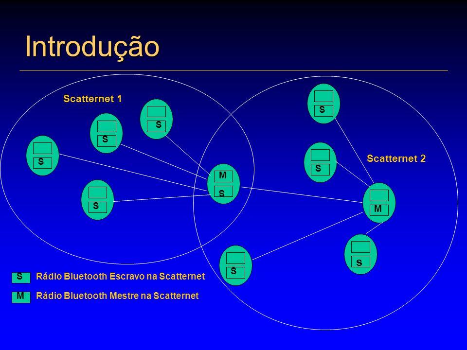 Introdução M M S S S S S S S s S S Scatternet 1 Scatternet 2 Rádio Bluetooth Escravo na Scatternet M Rádio Bluetooth Mestre na Scatternet