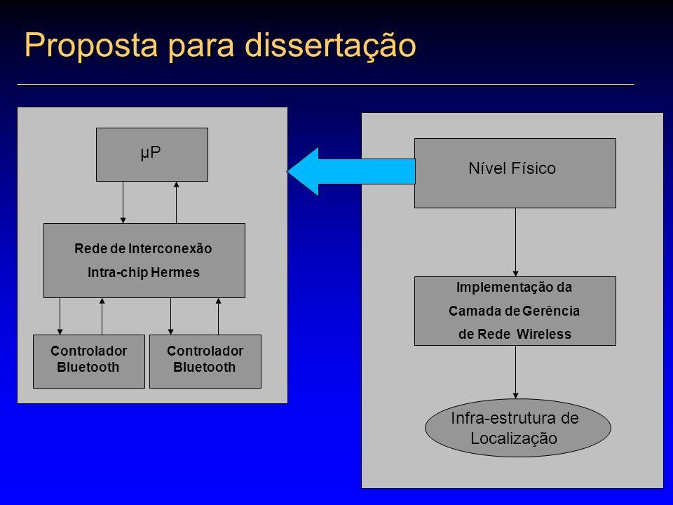 Proposta para dissertação Nível Físico Implementação da Camada de Gerência de Rede Wireless Infra-estrutura de Localização μP Rede de Interconexão Int