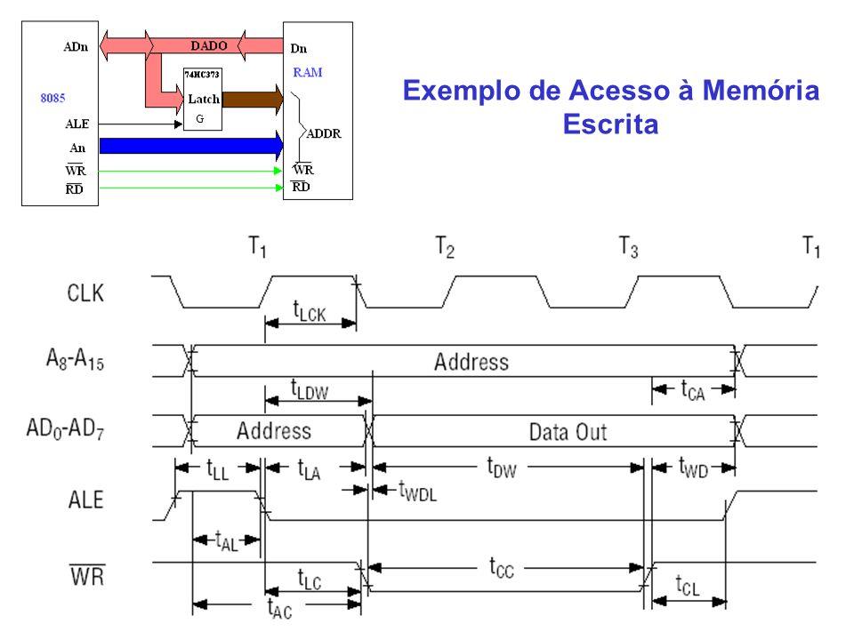 Exemplo de Acesso à Memória Escrita G