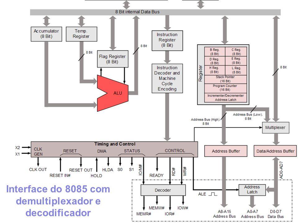 Interface do 8085 com demultiplexador e decodificador