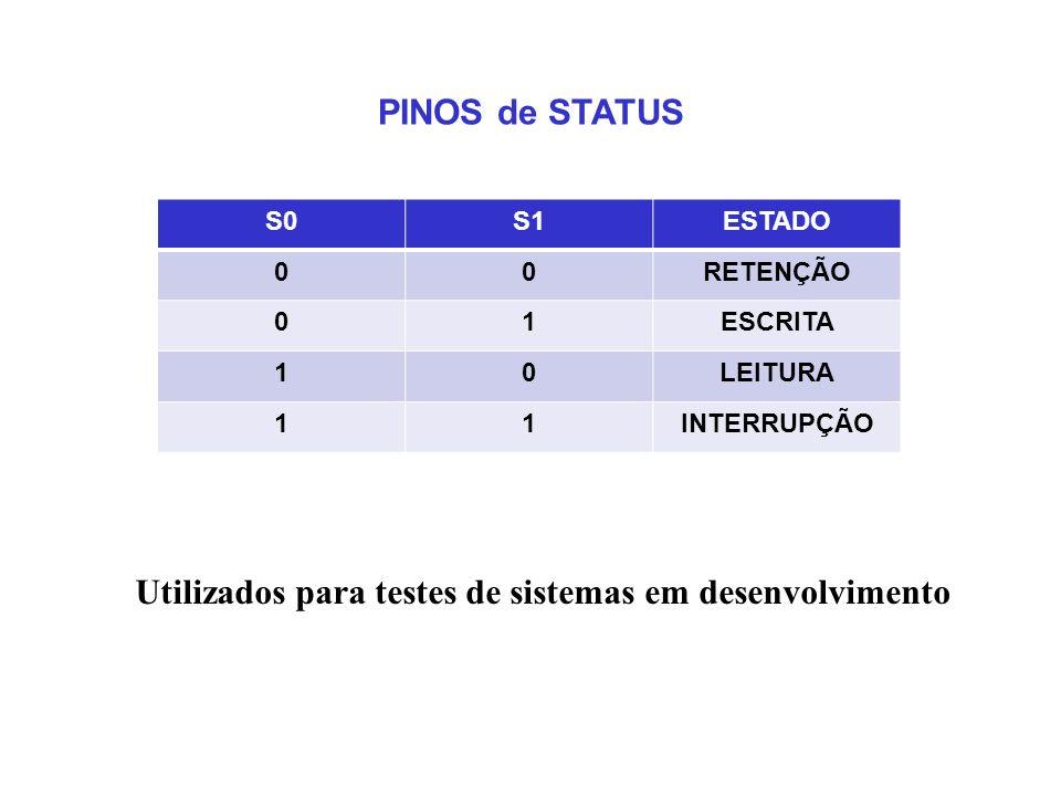 S0S1ESTADO 00RETENÇÃO 01ESCRITA 10LEITURA 11INTERRUPÇÃO PINOS de STATUS Utilizados para testes de sistemas em desenvolvimento