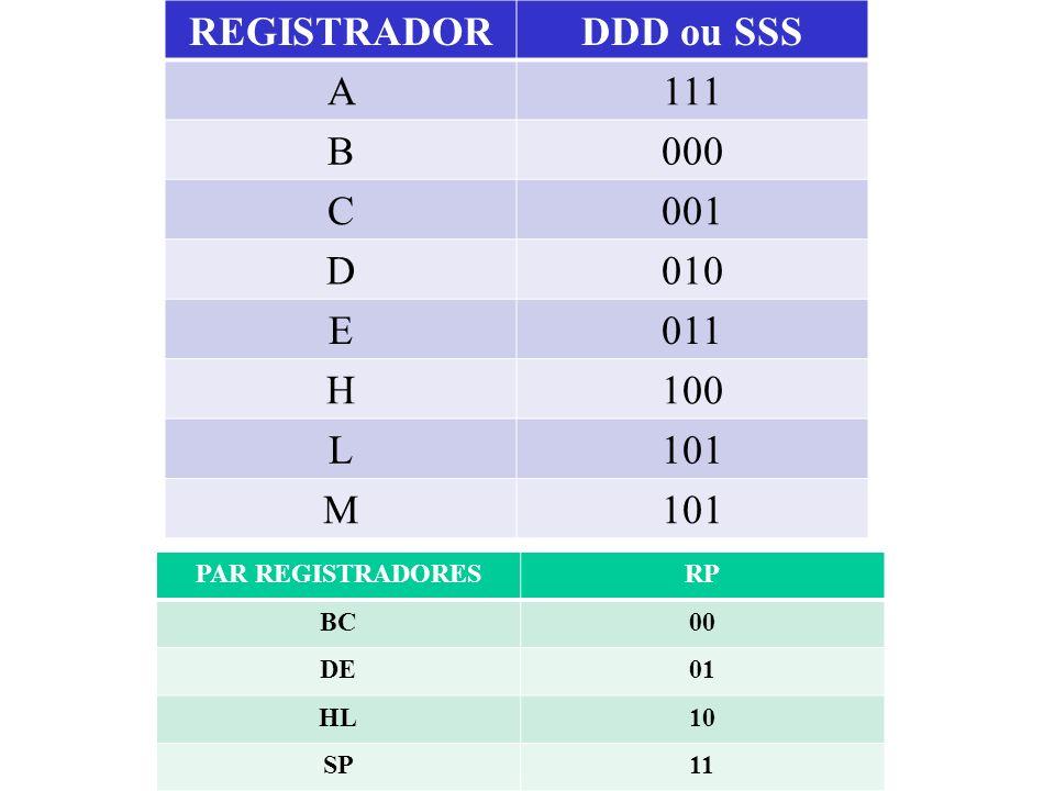 PAR REGISTRADORESRP BC00 DE01 HL10 SP11 REGISTRADORDDD ou SSS A111 B000 C001 D010 E011 H100 L101 M