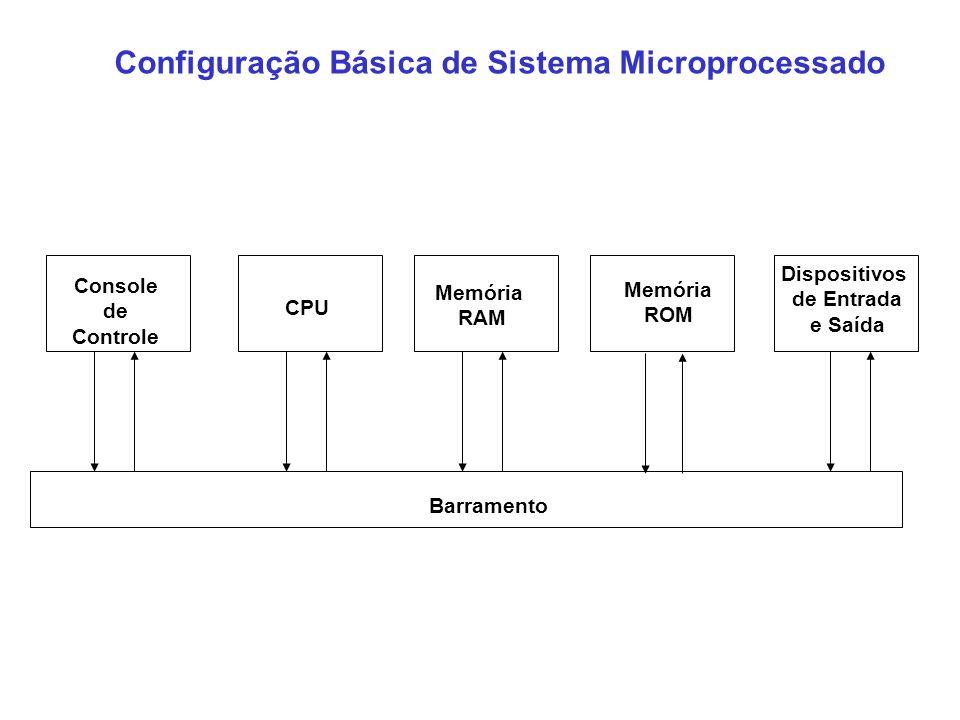 Configuração Básica de Sistema Microprocessado Barramento Console de Controle CPU Memória RAM Memória ROM Dispositivos de Entrada e Saída