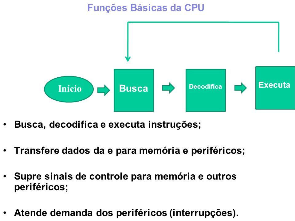 Busca, decodifica e executa instruções; Transfere dados da e para memória e periféricos; Supre sinais de controle para memória e outros periféricos; Atende demanda dos periféricos (interrupções).