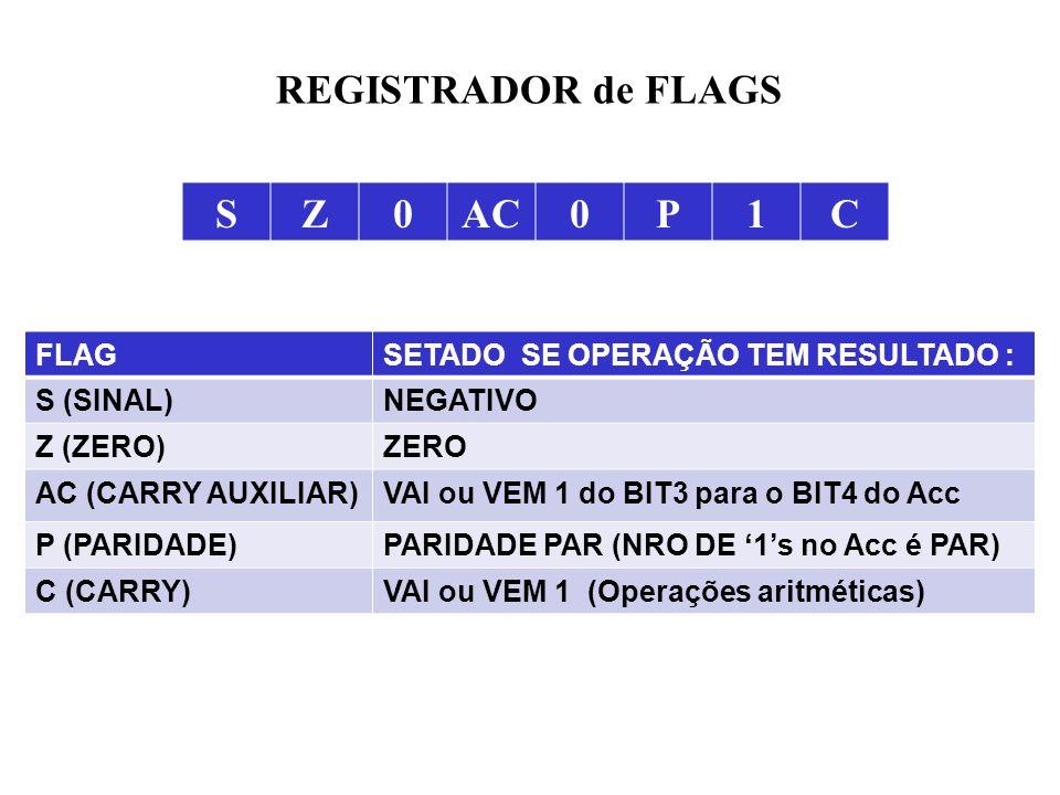 SZ0AC0P1C REGISTRADOR de FLAGS FLAGSETADO SE OPERAÇÃO TEM RESULTADO : S (SINAL)NEGATIVO Z (ZERO)ZERO AC (CARRY AUXILIAR)VAI ou VEM 1 do BIT3 para o BIT4 do Acc P (PARIDADE)PARIDADE PAR (NRO DE 1s no Acc é PAR) C (CARRY)VAI ou VEM 1 (Operações aritméticas)